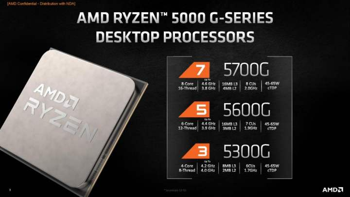 AMD Ryzen 5000G Cezanne