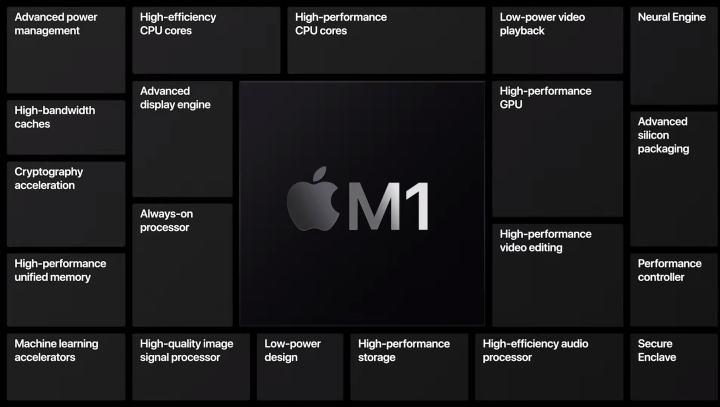 アップルのM1チップがNetBSDを起動させる