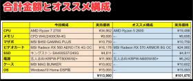 Youtube 吉田製作所のMSI/AMD縛りゲーミングPC #1