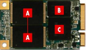 SSDの構造